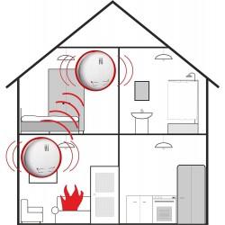 Smartwares Funk Rauchmelder FA22RF/2 2er Set geprüft nach DIN EN 14 FSM-17162